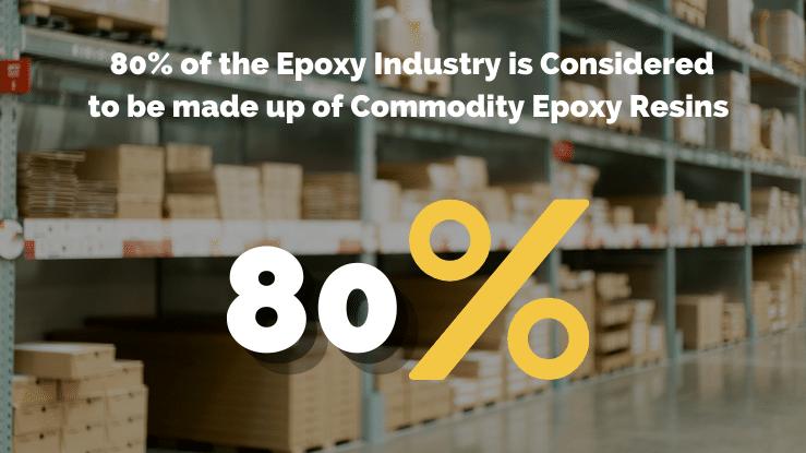 Epoxy Industry