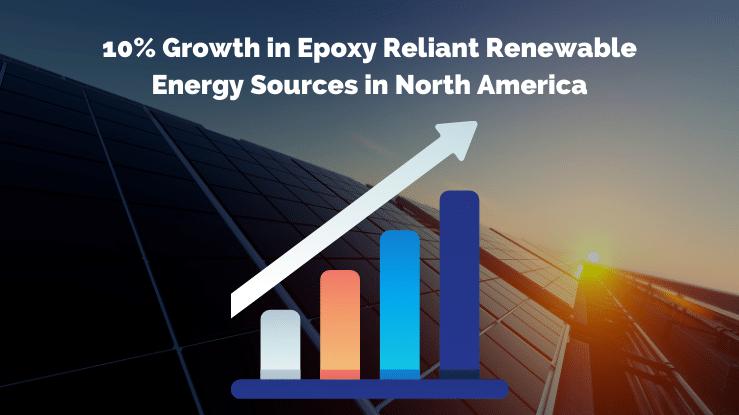 Epoxy Reliant Renewable Energy
