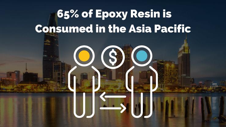Epoxy Resin Consumption