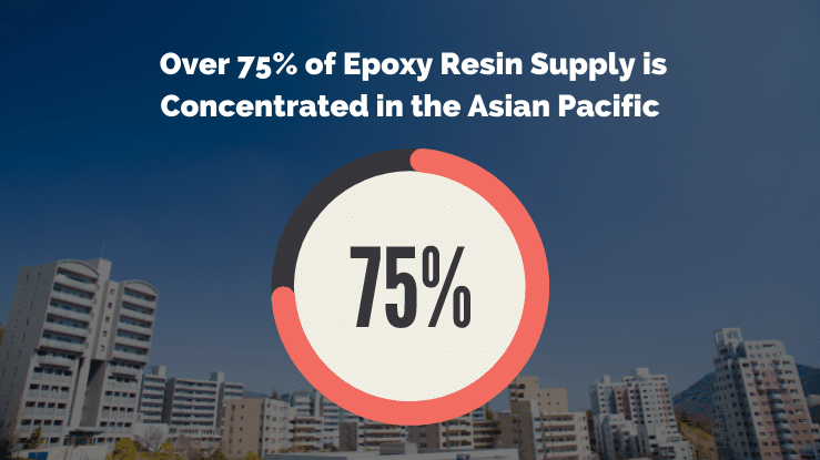 Epoxy Resin Supply