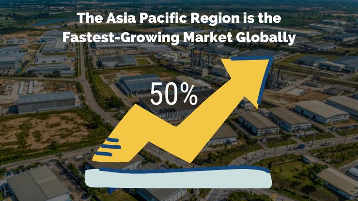 Fastest-Growing Market