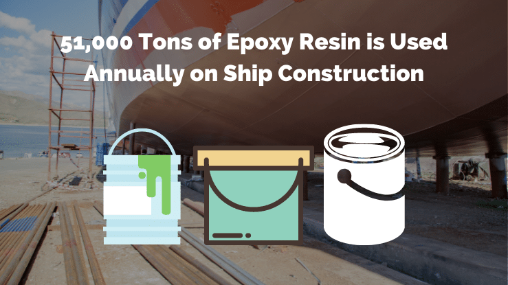 Tons of Epoxy Resin
